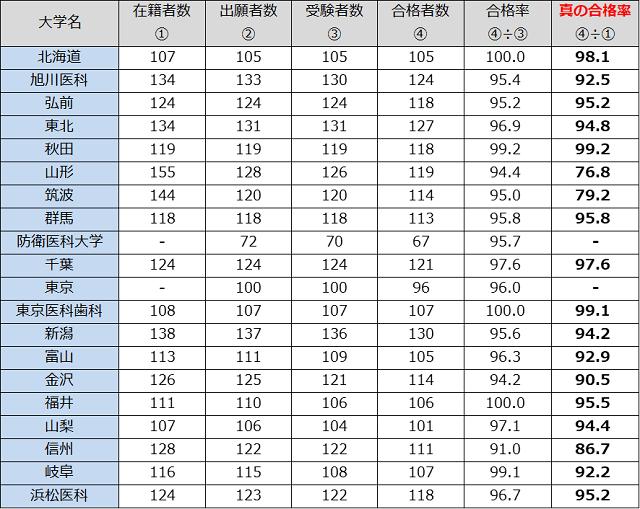 114国家試験1.png