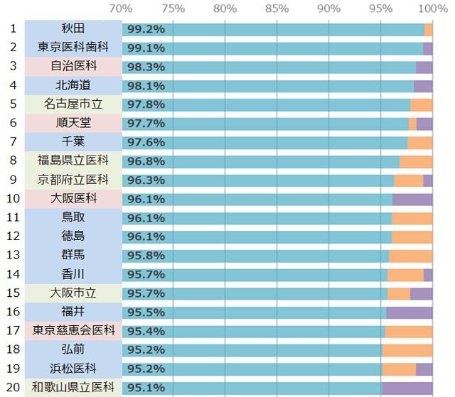 114国家試験ランキング_真1.png