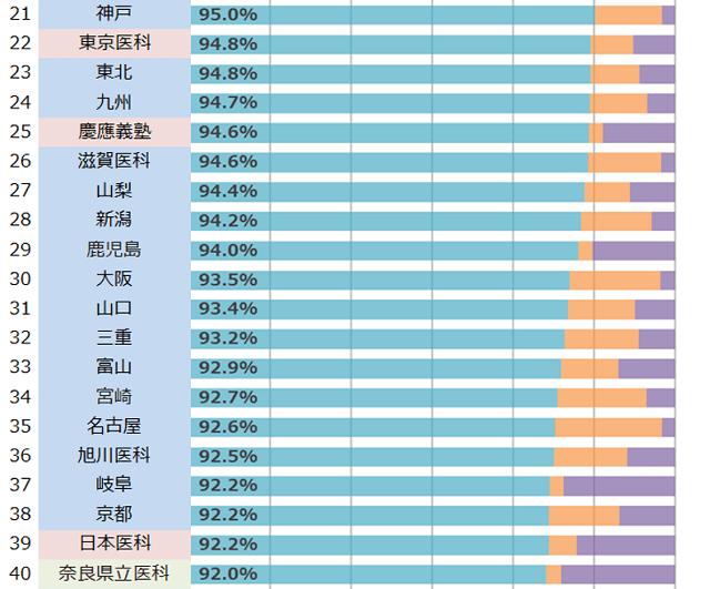 114国家試験ランキング_真2.png