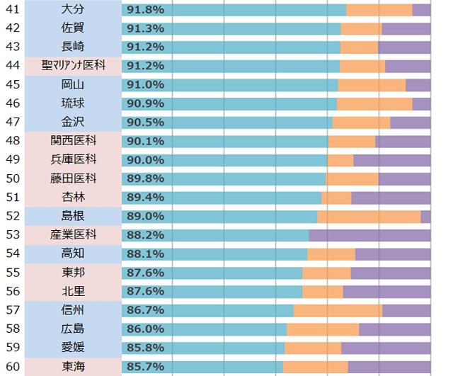 114国家試験ランキング_真3.png
