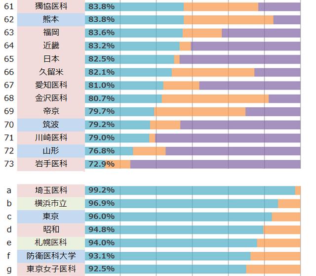 114国家試験ランキング_真4.png