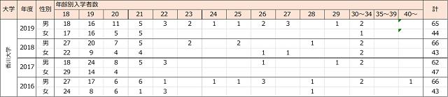 kagawa2016-19.png