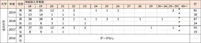kanazawa2016-19.png