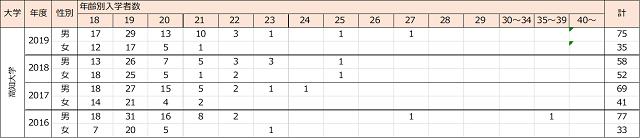 kochi2016-19.png