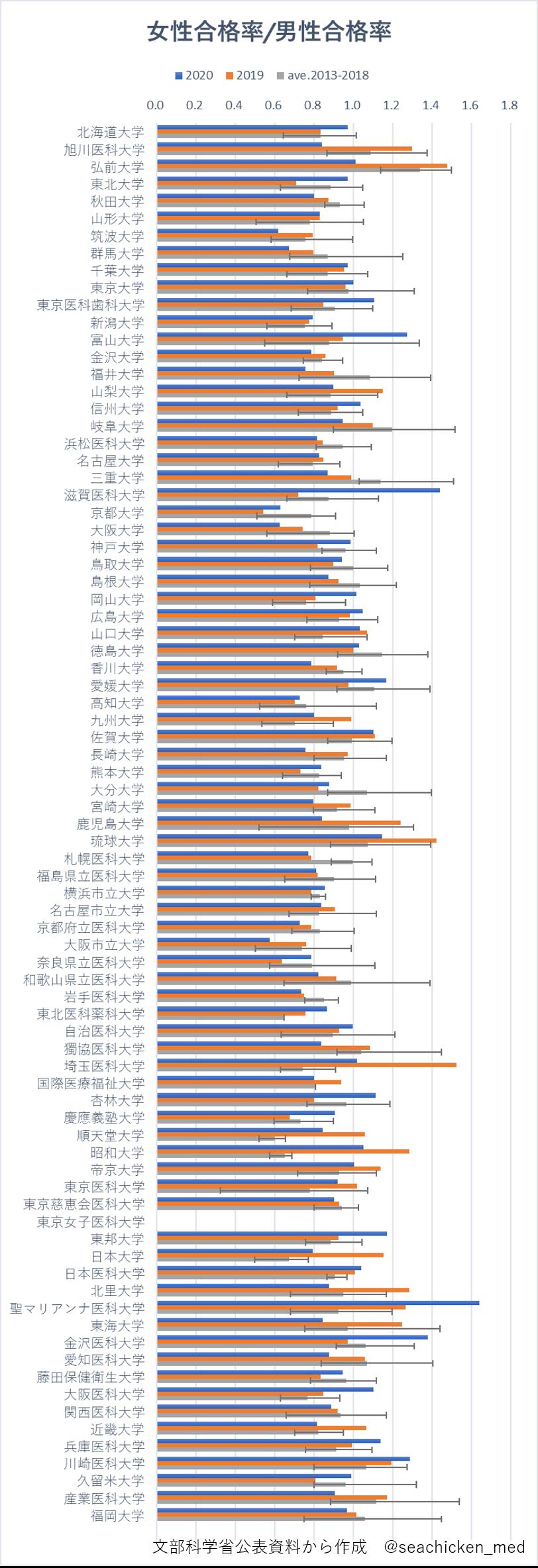 pass_ratio_2013-2020.png