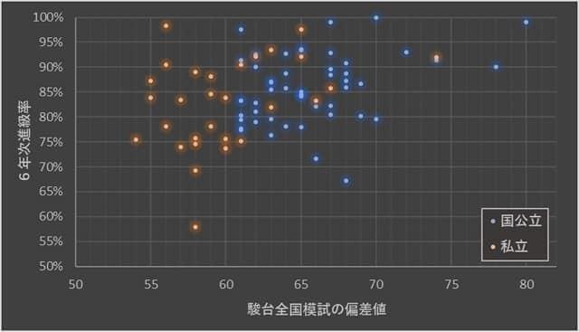 sinkyu_vs_hensachi.jpg