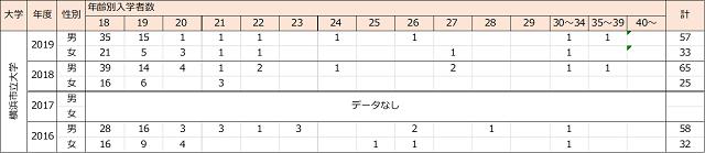 https://seachicken-med.up.seesaa.net/image/yokoichi2016-19.png